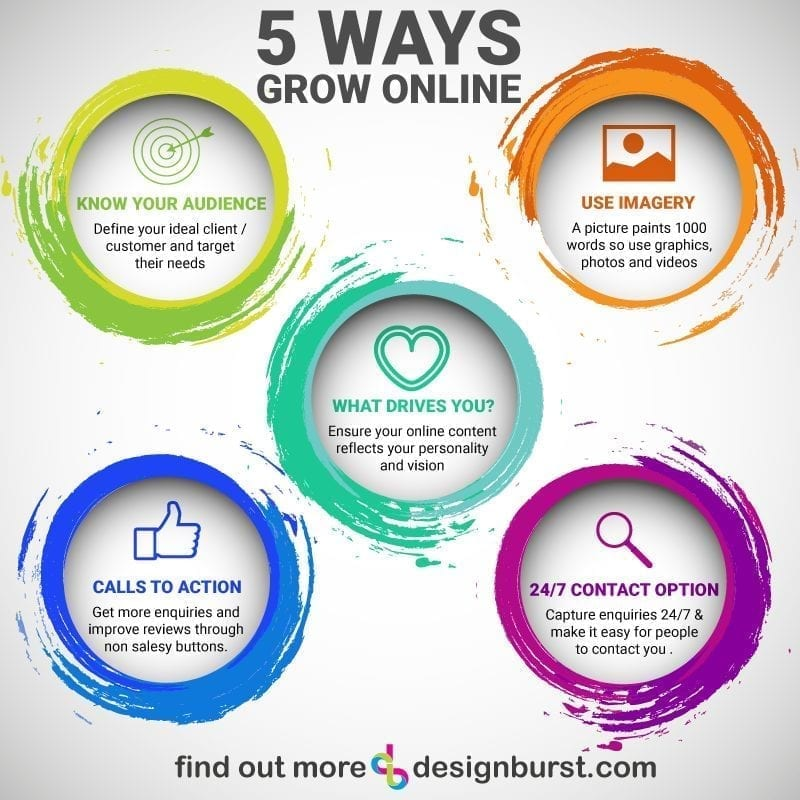 Infographic grow business online